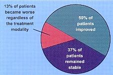 Prostatit mycoplasma prostatitis treatment drug of choice